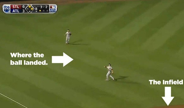 braves-infield-fly-rule